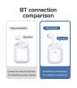Joyroom JR-T04s TWS Earbuds Wireless Bluetooth Earphone